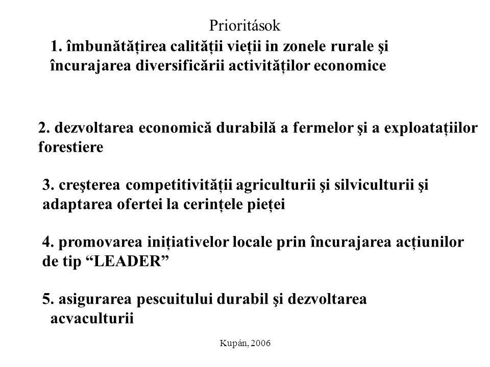 Kupán, 2006 Prioritások 2. dezvoltarea economică durabilă a fermelor şi a exploataţiilor forestiere 1. îmbunătăţirea calităţii vieţii in zonele rurale