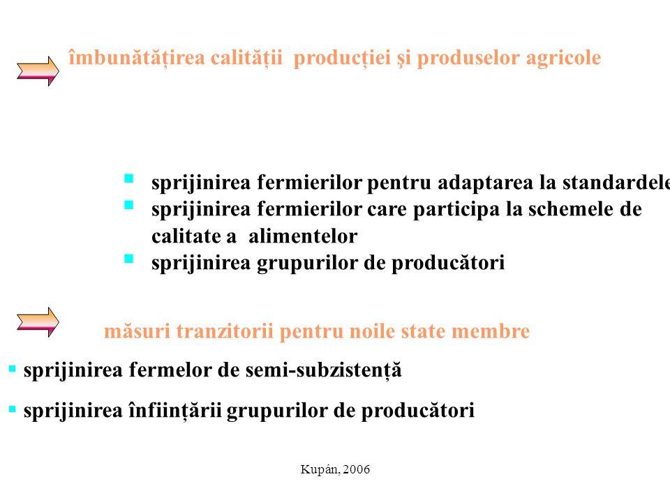 Kupán, 2006 îmbunătăţirea calităţii producţiei şi produselor agricole  sprijinirea fermierilor pentru adaptarea la standardele UE  sprijinirea fermi