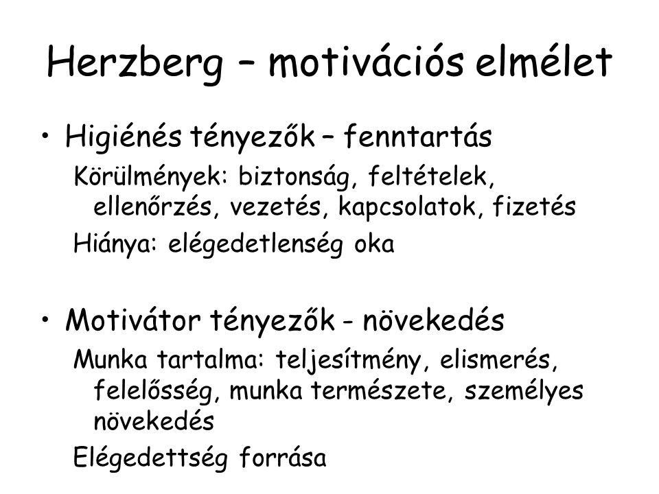 Herzberg – motivációs elmélet Higiénés tényezők – fenntartás Körülmények: biztonság, feltételek, ellenőrzés, vezetés, kapcsolatok, fizetés Hiánya: elé