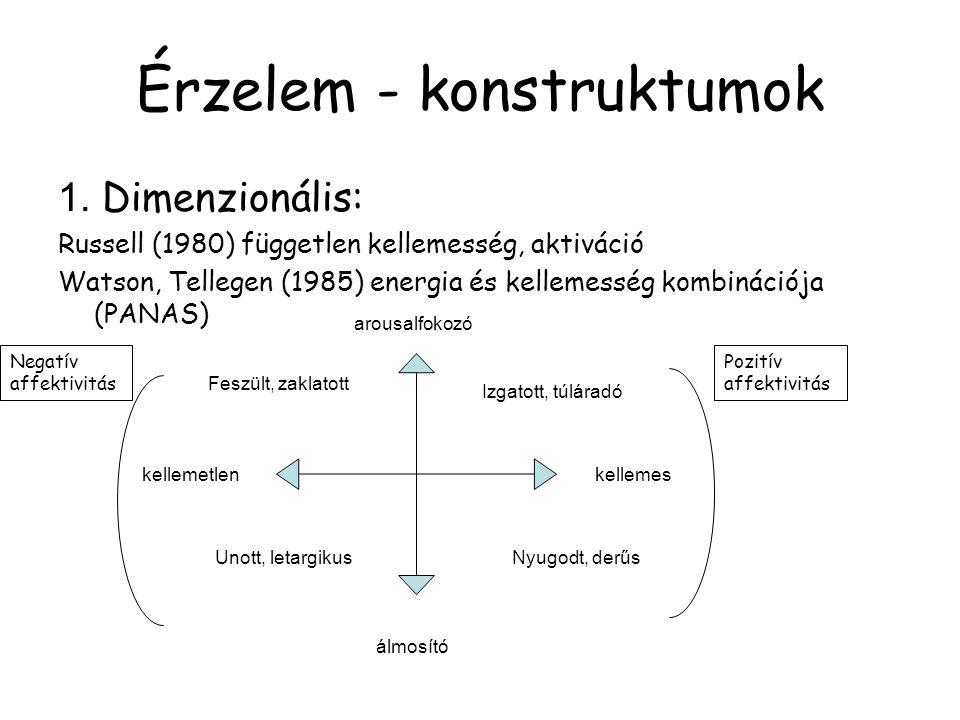 Érzelem - konstruktumok 1. Dimenzionális: Russell (1980) független kellemesség, aktiváció Watson, Tellegen (1985) energia és kellemesség kombinációja