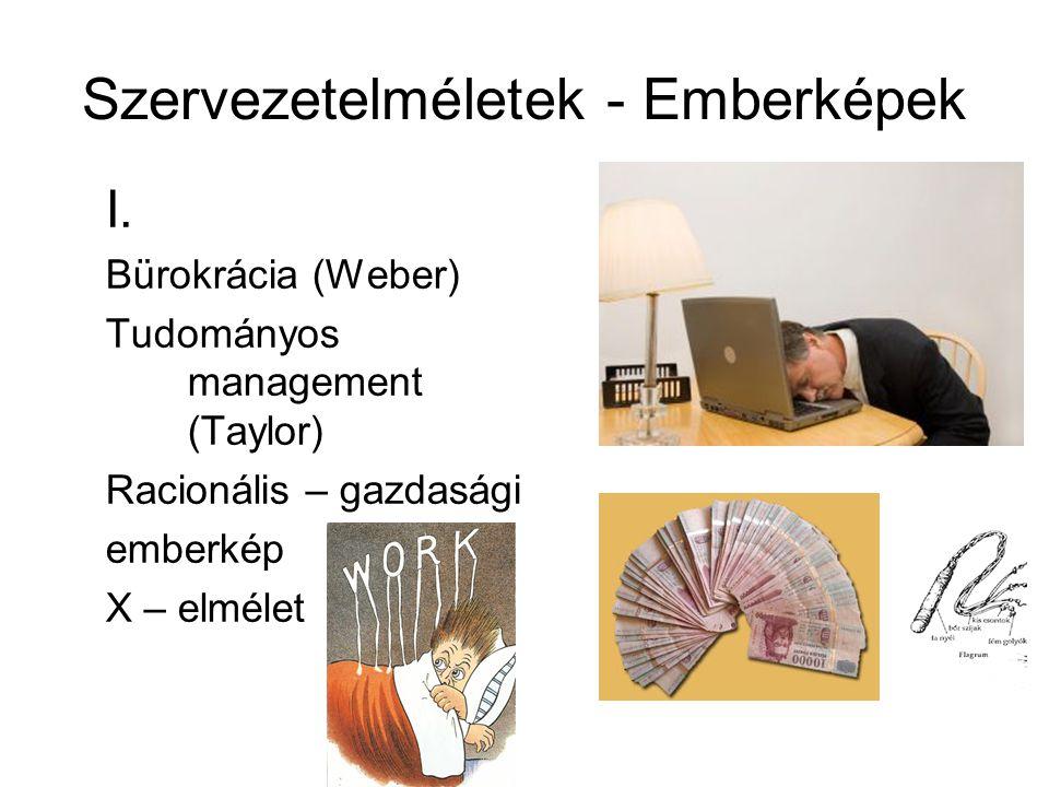Szervezetelméletek - Emberképek I. Bürokrácia (Weber) Tudományos management (Taylor) Racionális – gazdasági emberkép X – elmélet