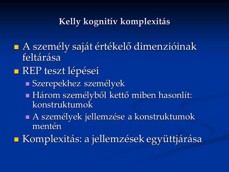 Kelly kognitív komplexitás A személy saját értékelő dimenzióinak feltárása A személy saját értékelő dimenzióinak feltárása REP teszt lépései REP teszt