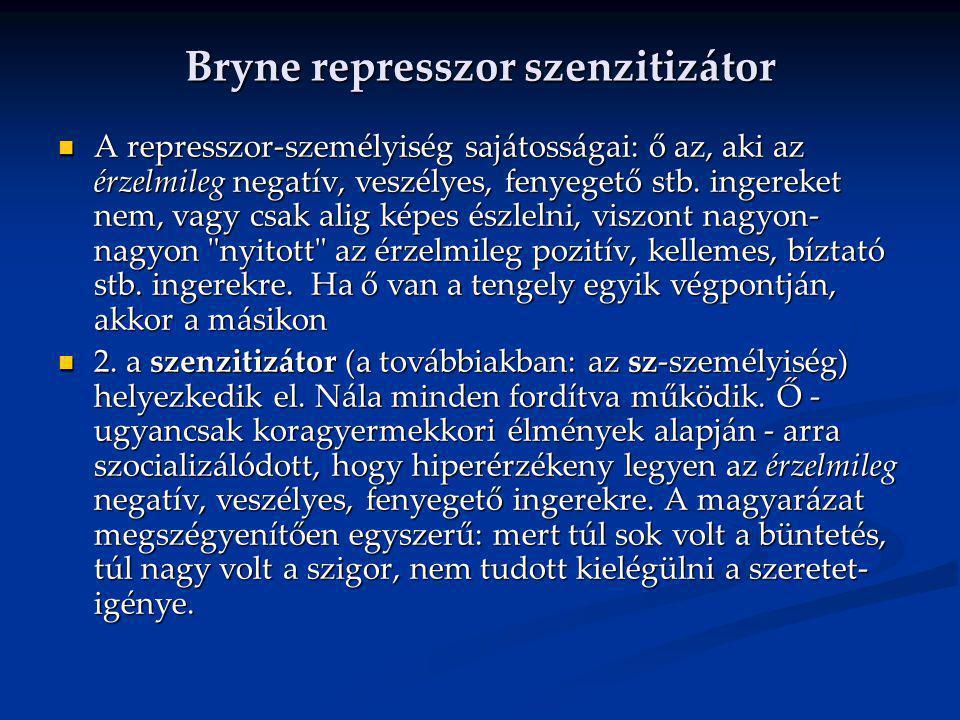 Bryne represszor szenzitizátor A represszor-személyiség sajátosságai: ő az, aki az érzelmileg negatív, veszélyes, fenyegető stb. ingereket nem, vagy c