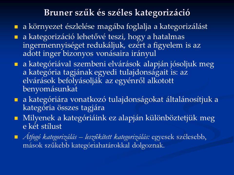 Bruner szűk és széles kategorizáció a környezet észlelése magába foglalja a kategorizálást a kategorizáció lehetővé teszi, hogy a hatalmas ingermennyi