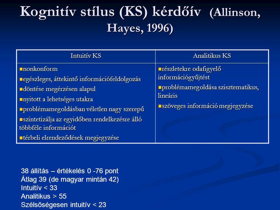 Kognitív stílus (KS) kérdőív (Allinson, Hayes, 1996) Intuitív KS Analitikus KS nonkonform nonkonform egészleges, áttekintő információfeldolgozás egész