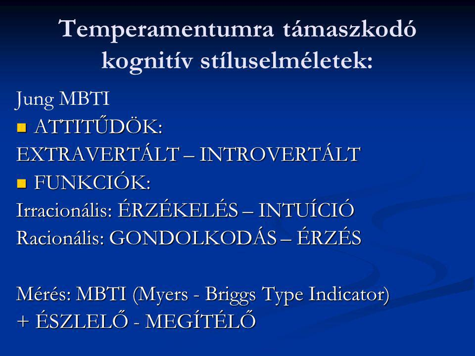 Temperamentumra támaszkodó kognitív stíluselméletek: Jung MBTI ATTITŰDÖK: ATTITŰDÖK: EXTRAVERTÁLT – INTROVERTÁLT FUNKCIÓK: FUNKCIÓK: Irracionális: ÉRZ