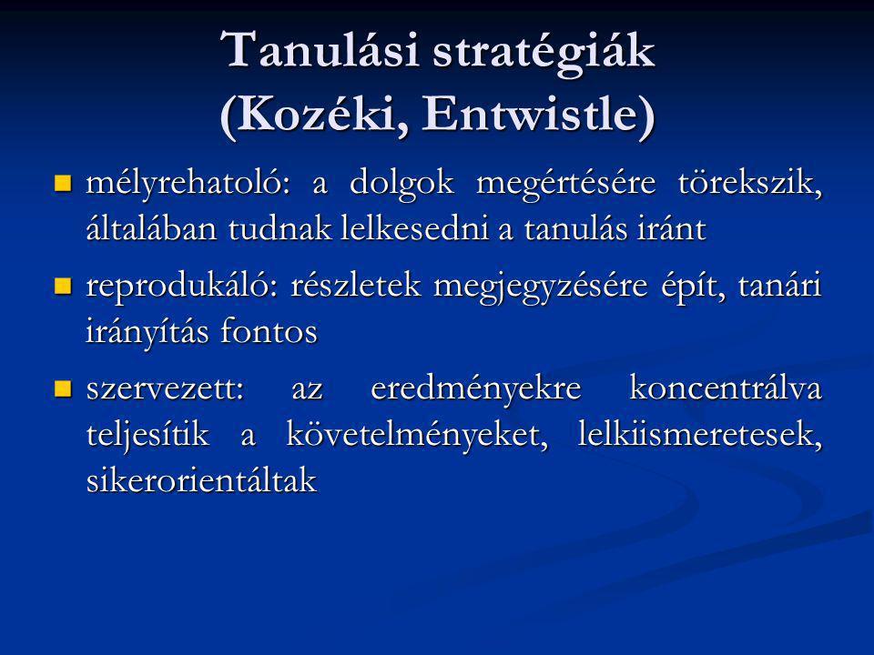 Tanulási stratégiák (Kozéki, Entwistle) mélyrehatoló: mélyrehatoló: a dolgok megértésére törekszik, általában tudnak lelkesedni a tanulás iránt reprod