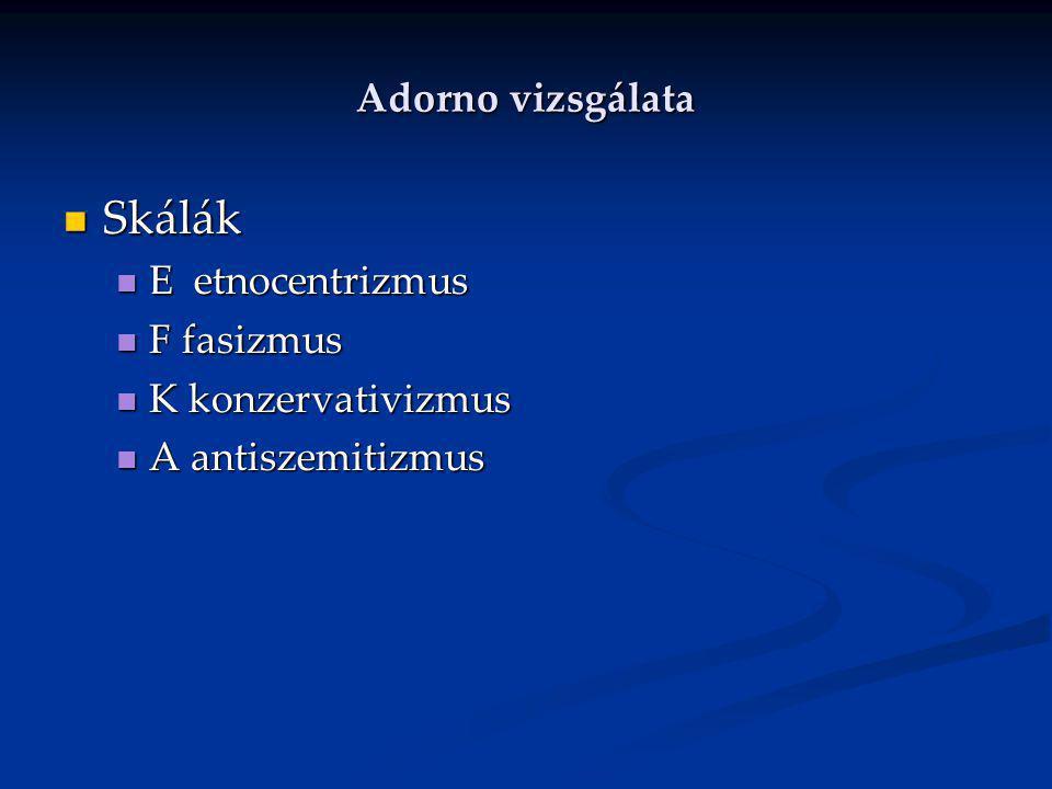 Adorno vizsgálata Skálák Skálák E etnocentrizmus E etnocentrizmus F fasizmus F fasizmus K konzervativizmus K konzervativizmus A antiszemitizmus A anti