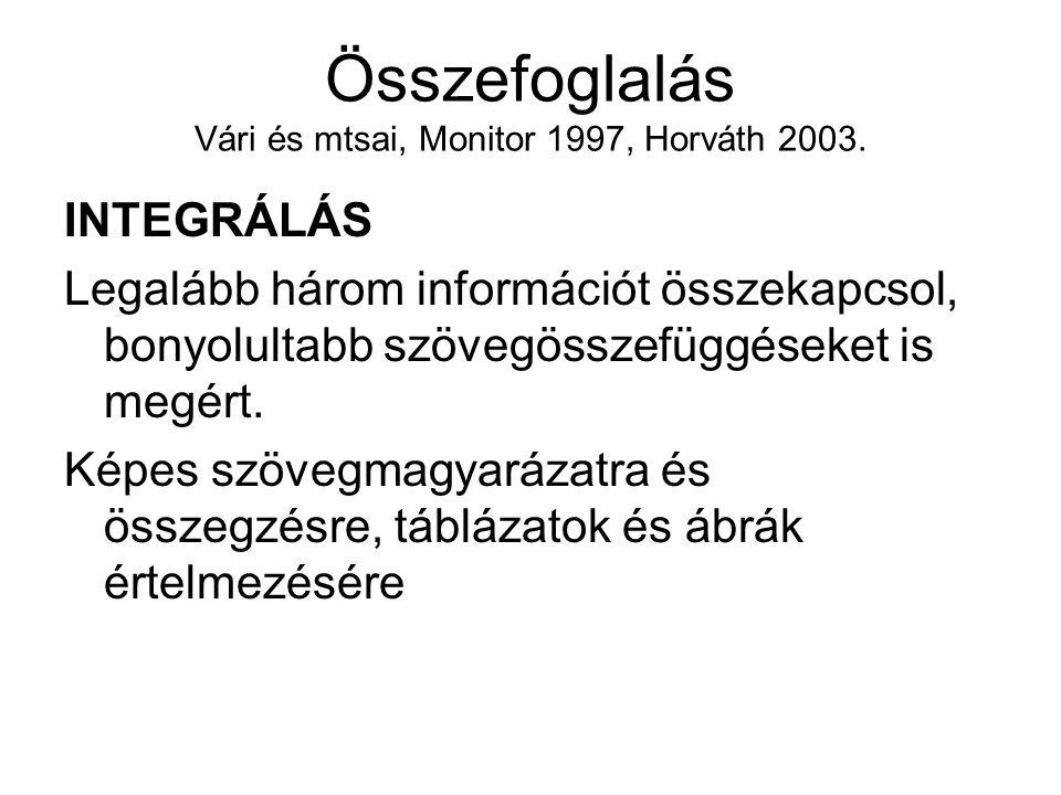 Összefoglalás Vári és mtsai, Monitor 1997, Horváth 2003. INTEGRÁLÁS Legalább három információt összekapcsol, bonyolultabb szövegösszefüggéseket is meg