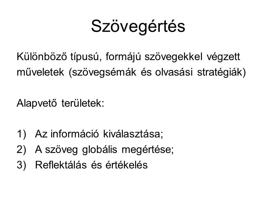 Szövegértés Különböző típusú, formájú szövegekkel végzett műveletek (szövegsémák és olvasási stratégiák) Alapvető területek: 1)Az információ kiválaszt