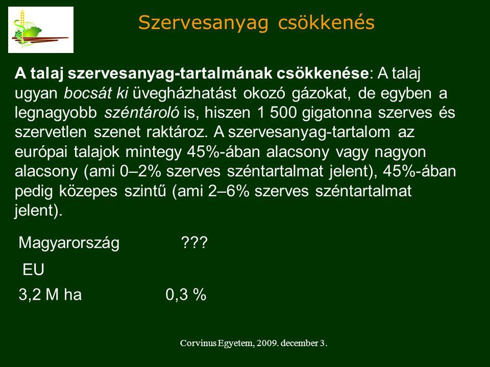 Corvinus Egyetem, 2009.december 3. Szervesanyag csökkenés Magyarország ??.