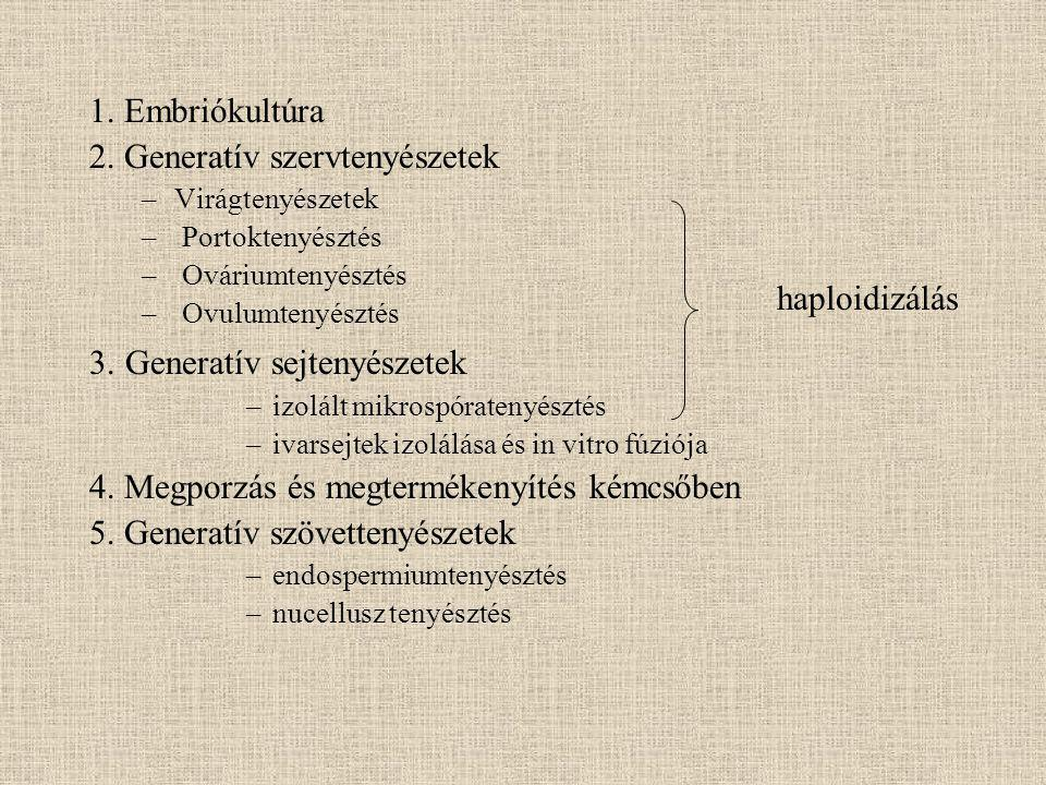 1.Embriókultúra 2.