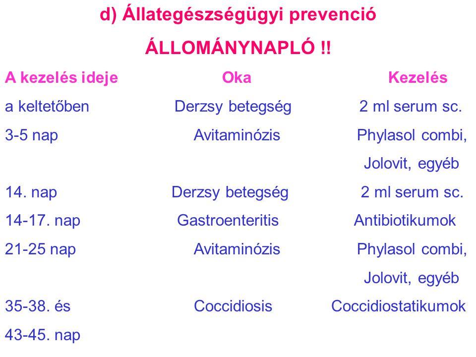 d) Állategészségügyi prevenció ÁLLOMÁNYNAPLÓ !! A kezelés ideje Oka Kezelés a keltetőben Derzsy betegség 2 ml serum sc. 3-5 nap Avitaminózis Phylasol