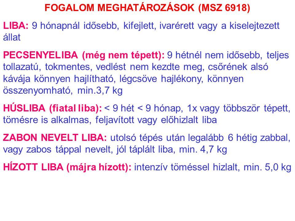 FOGALOM MEGHATÁROZÁSOK (MSZ 6918) LIBA: 9 hónapnál idősebb, kifejlett, ivarérett vagy a kiselejtezett állat PECSENYELIBA (még nem tépett): 9 hétnél ne