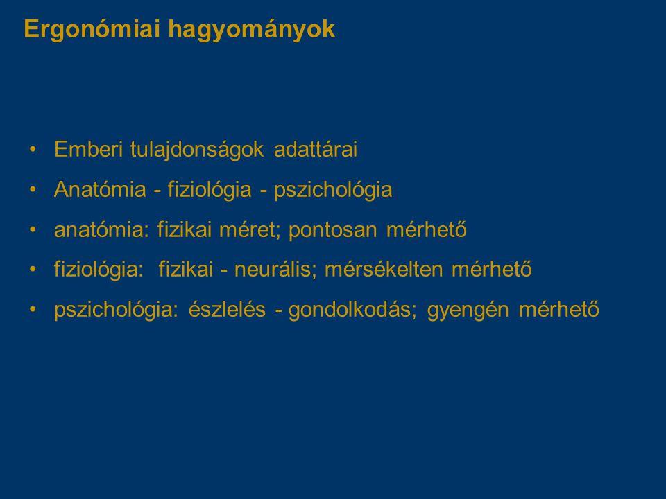 Ergonómiai hagyományok Emberi tulajdonságok adattárai Anatómia - fiziológia - pszichológia anatómia: fizikai méret; pontosan mérhető fiziológia: fizikai - neurális; mérsékelten mérhető pszichológia: észlelés - gondolkodás; gyengén mérhető