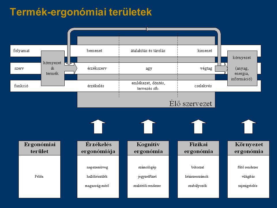 Termék-ergonómiai területek