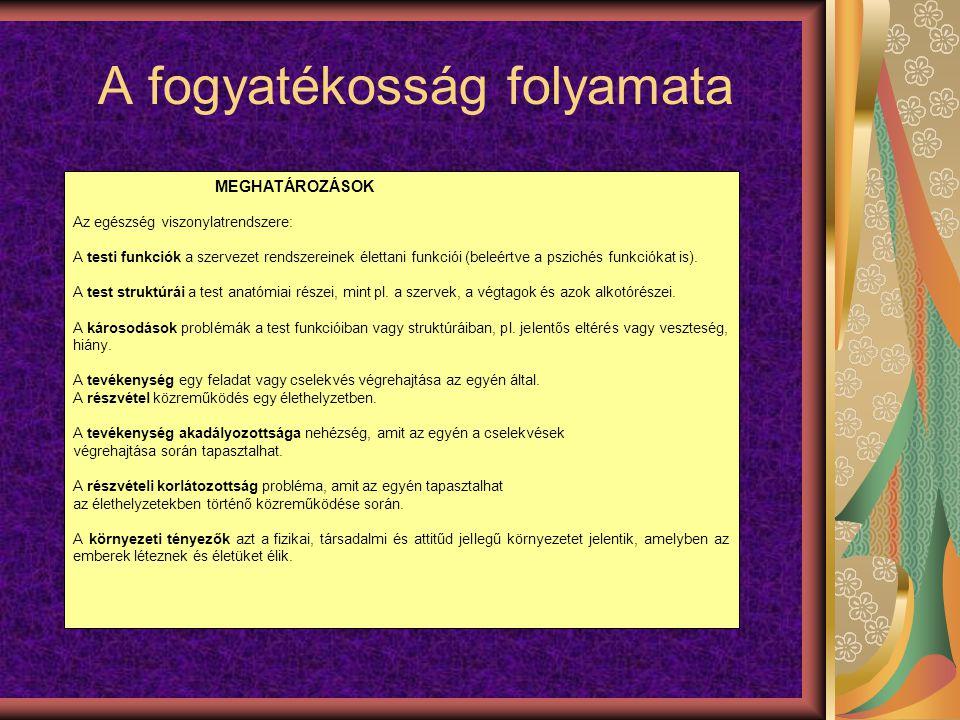 A fogyatékosság folyamata MEGHATÁROZÁSOK Az egészség viszonylatrendszere: A testi funkciók a szervezet rendszereinek élettani funkciói (beleértve a pszichés funkciókat is).