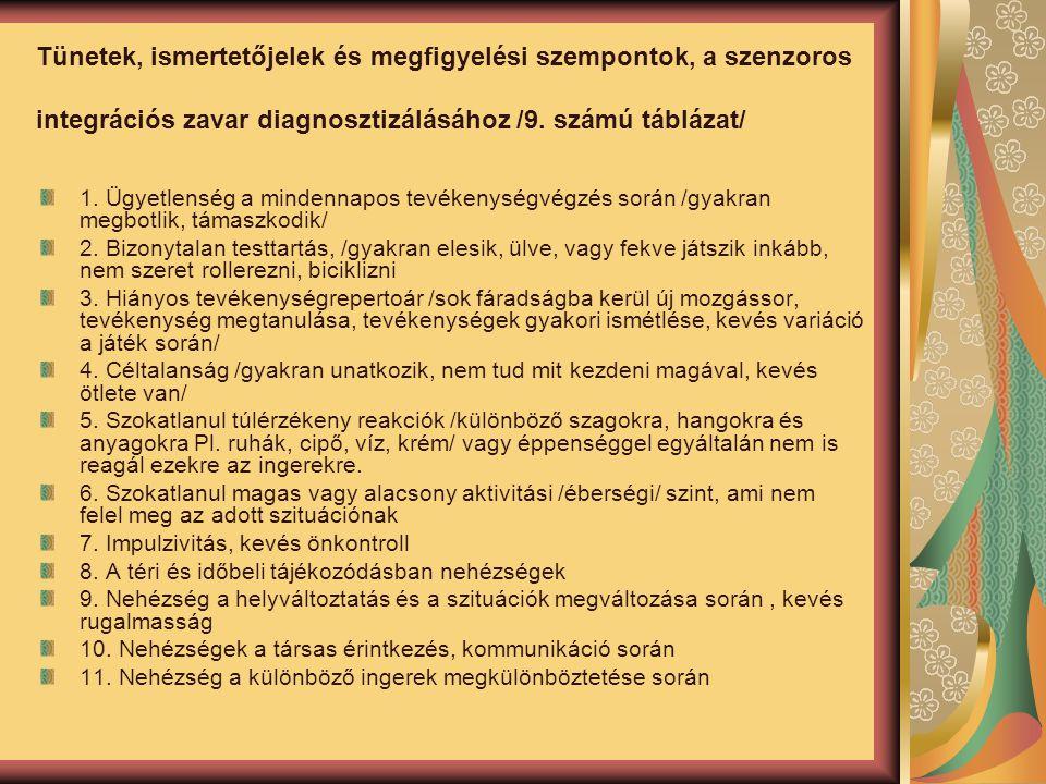 Tünetek, ismertetőjelek és megfigyelési szempontok, a szenzoros integrációs zavar diagnosztizálásához /9. számú táblázat/ 1. Ügyetlenség a mindennapos