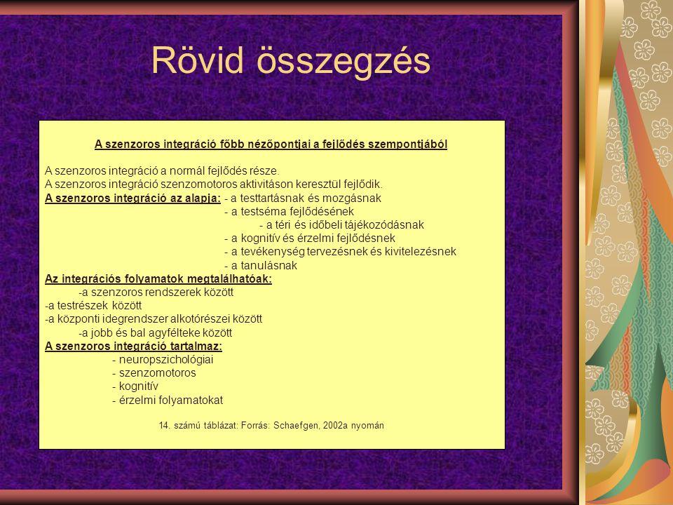 Rövid összegzés A szenzoros integráció főbb nézőpontjai a fejlődés szempontjából A szenzoros integráció a normál fejlődés része. A szenzoros integráci
