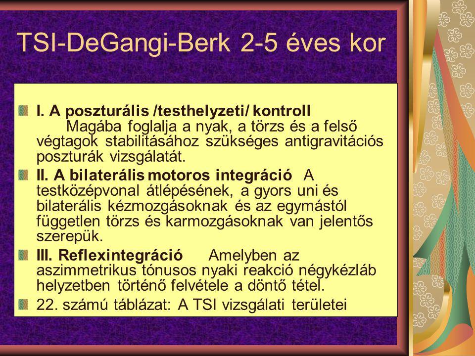 TSI-DeGangi-Berk 2-5 éves kor I. A poszturális /testhelyzeti/ kontroll Magába foglalja a nyak, a törzs és a felső végtagok stabilitásához szükséges an