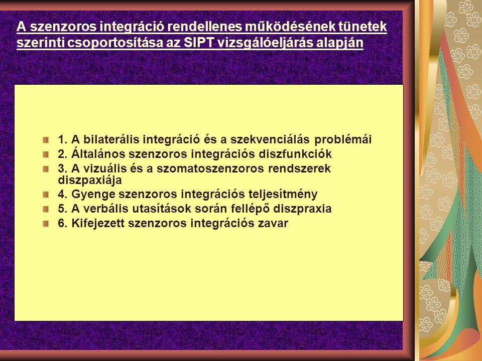 A szenzoros integráció rendellenes működésének tünetek szerinti csoportosítása az SIPT vizsgálóeljárás alapján 1.