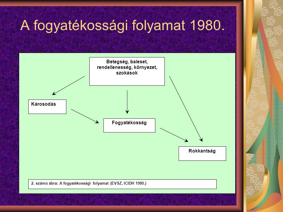 A fogyatékossági folyamat 1980. Betegség, baleset, rendellenesség, környezet, szokások Károsodás Fogyatékosság Rokkantság 2. számú ábra: A fogyatékoss