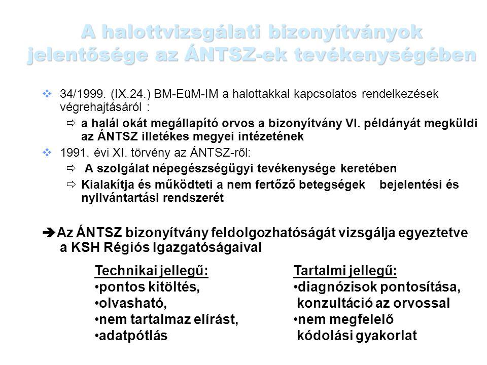 A halottvizsgálati bizonyítványok jelentősége az ÁNTSZ-ek tevékenységében  34/1999. (IX.24.) BM-EüM-IM a halottakkal kapcsolatos rendelkezések végreh