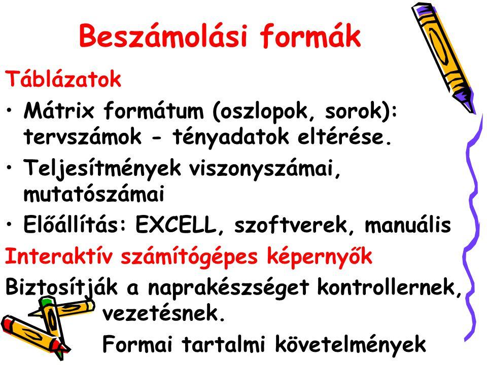 Beszámolási formák Táblázatok Mátrix formátum (oszlopok, sorok): tervszámok - tényadatok eltérése.
