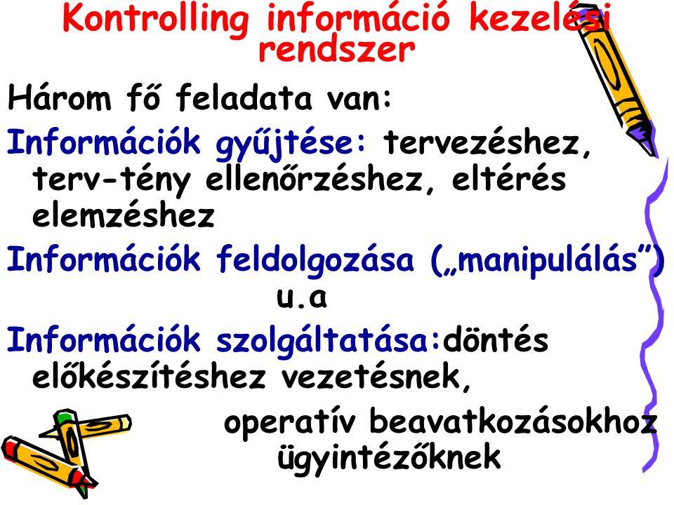 """Kontrolling információ kezelési rendszer Három fő feladata van: Információk gyűjtése: tervezéshez, terv-tény ellenőrzéshez, eltérés elemzéshez Információk feldolgozása (""""manipulálás ) u.a Információk szolgáltatása:döntés előkészítéshez vezetésnek, operatív beavatkozásokhoz ügyintézőknek"""