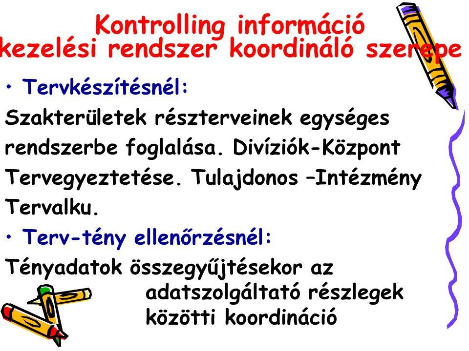 Kontrolling információ kezelési rendszer koordináló szerepe Tervkészítésnél: Szakterületek részterveinek egységes rendszerbe foglalása. Divíziók-Közpo
