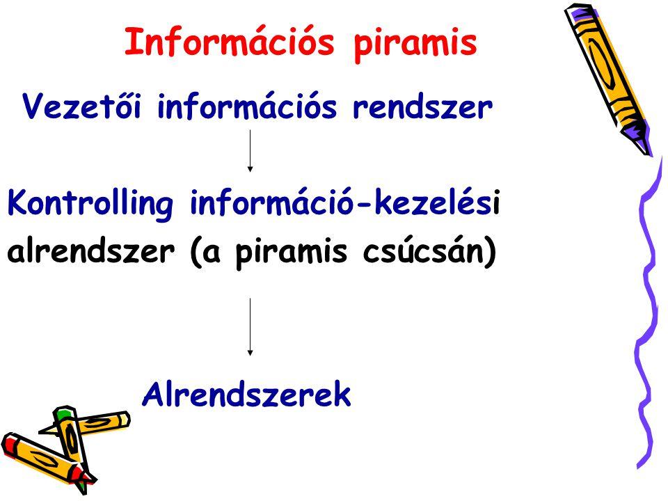 Információs piramis Vezetői információs rendszer Kontrolling információ-kezelési alrendszer (a piramis csúcsán) Alrendszerek