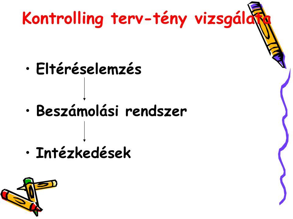 Kontrolling terv-tény vizsgálata Eltéréselemzés Beszámolási rendszer Intézkedések