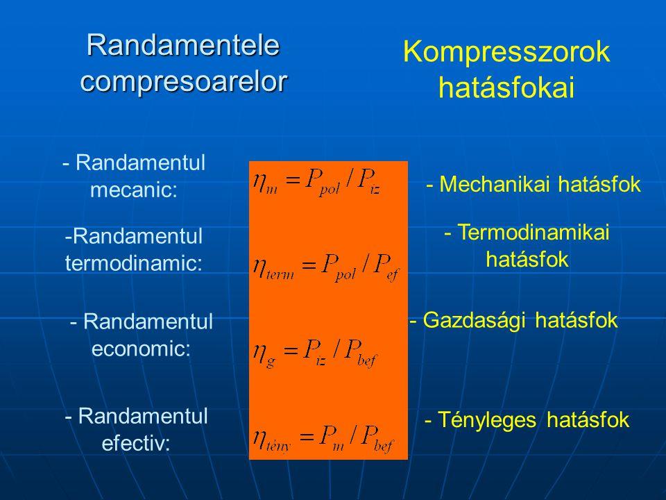 Randamentele compresoarelor Kompresszorok hatásfokai - Randamentul mecanic: - Mechanikai hatásfok -Randamentul termodinamic: - Termodinamikai hatásfok - Randamentul economic: - Gazdasági hatásfok - Randamentul efectiv: - Tényleges hatásfok