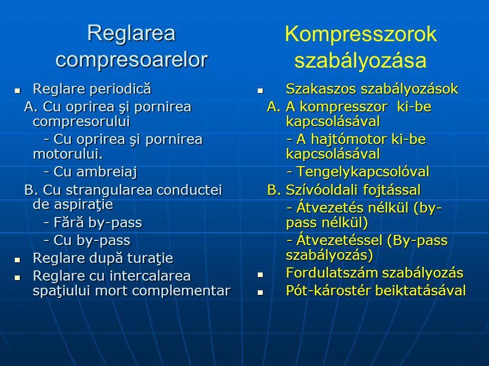Reglarea compresoarelor Reglare periodică Reglare periodică A. Cu oprirea şi pornirea compresorului A. Cu oprirea şi pornirea compresorului - Cu oprir