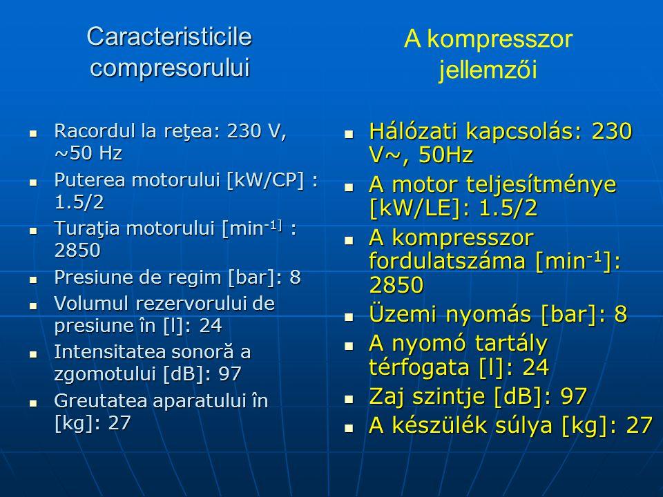 Caracteristicile compresorului A kompresszor jellemzői Racordul la reţea: 230 V, ~50 Hz Racordul la reţea: 230 V, ~50 Hz Puterea motorului [kW/CP] : 1