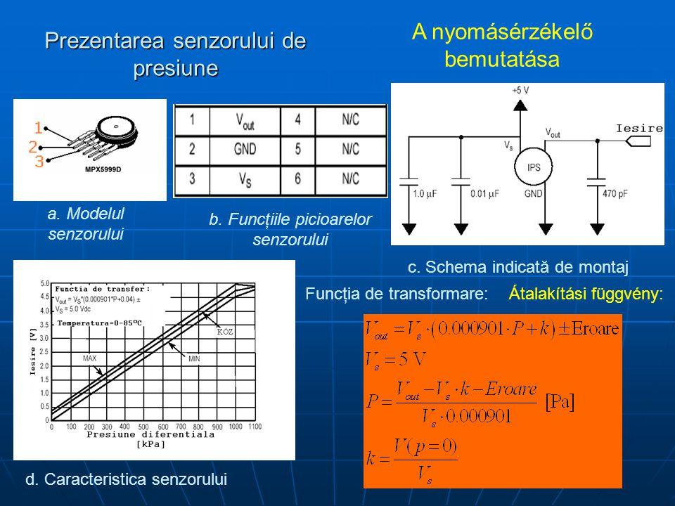 Prezentarea senzorului de presiune A nyomásérzékelő bemutatása a. Modelul senzorului b. Funcţiile picioarelor senzorului c. Schema indicată de montaj