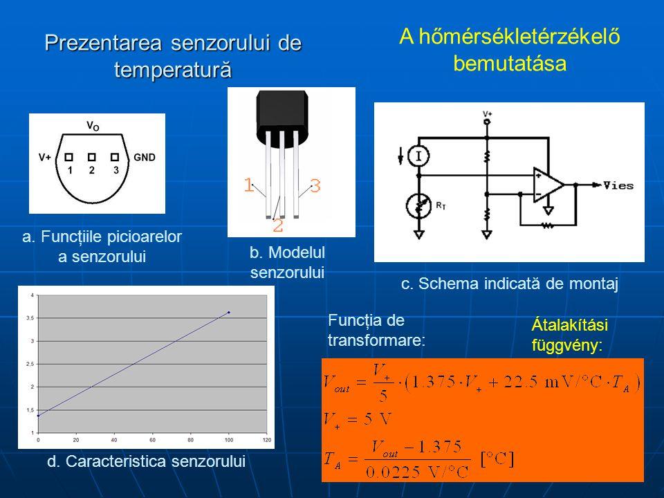 Prezentarea senzorului de temperatură A hőmérsékletérzékelő bemutatása a. Funcţiile picioarelor a senzorului b. Modelul senzorului c. Schema indicată