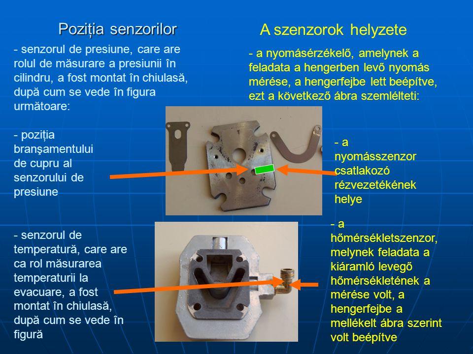 Poziţia senzorilor A szenzorok helyzete - senzorul de presiune, care are rolul de măsurare a presiunii în cilindru, a fost montat în chiulasă, după cum se vede în figura următoare: - a nyomásérzékelő, amelynek a feladata a hengerben levő nyomás mérése, a hengerfejbe lett beépítve, ezt a következő ábra szemlélteti: - a nyomásszenzor csatlakozó rézvezetékének helye - poziţia branşamentului de cupru al senzorului de presiune - senzorul de temperatură, care are ca rol măsurarea temperaturii la evacuare, a fost montat în chiulasă, după cum se vede în figură - a hőmérsékletszenzor, melynek feladata a kiáramló levegő hőmérsékletének a mérése volt, a hengerfejbe a mellékelt ábra szerint volt beépítve