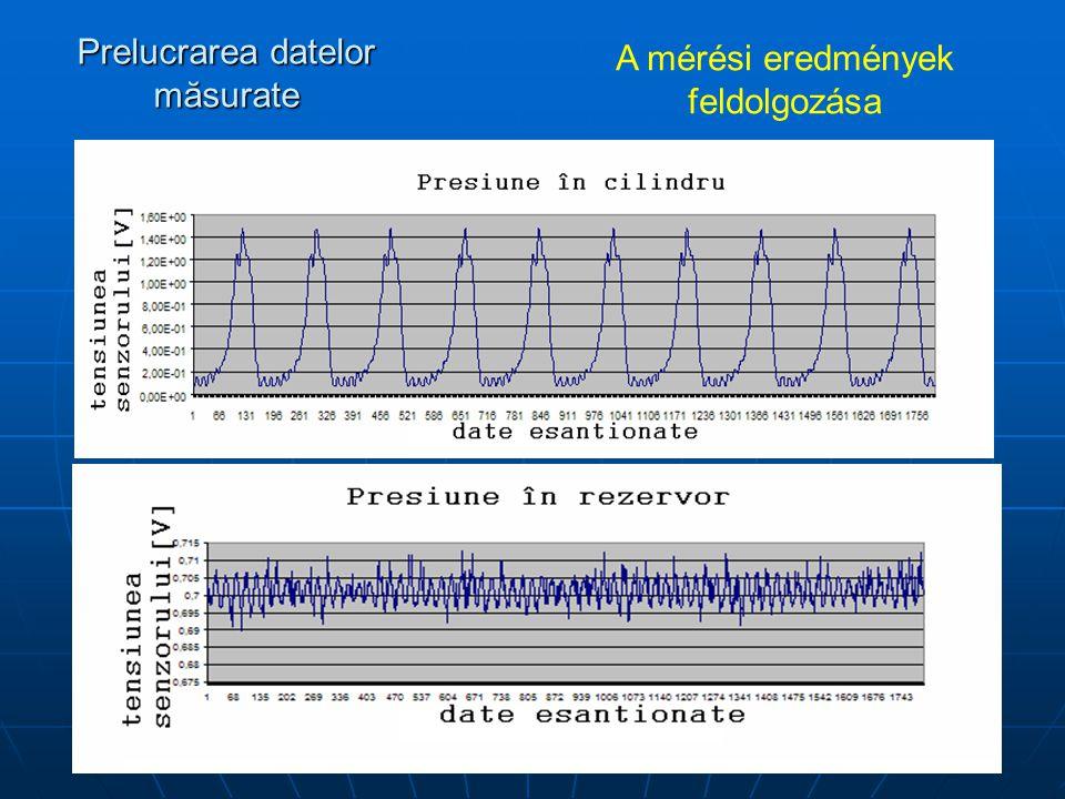 Prelucrarea datelor măsurate A mérési eredmények feldolgozása