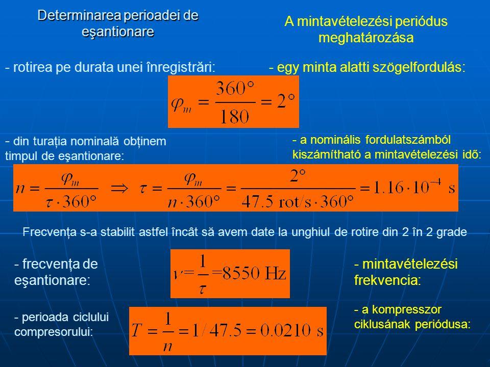 Determinarea perioadei de eşantionare A mintavételezési periódus meghatározása - frecvenţa de eşantionare: - mintavételezési frekvencia: - rotirea pe durata unei înregistrări:- egy minta alatti szögelfordulás: - din turaţia nominală obţinem timpul de eşantionare: - a nominális fordulatszámból kiszámítható a mintavételezési idő: Frecvenţa s-a stabilit astfel încât să avem date la unghiul de rotire din 2 în 2 grade - perioada ciclului compresorului: - a kompresszor ciklusának periódusa: