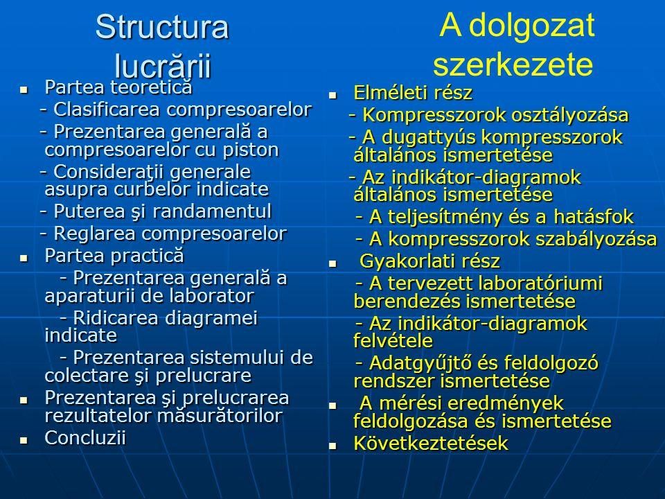 Structura lucrării Partea teoretică Partea teoretică - Clasificarea compresoarelor - Clasificarea compresoarelor - Prezentarea generală a compresoarel