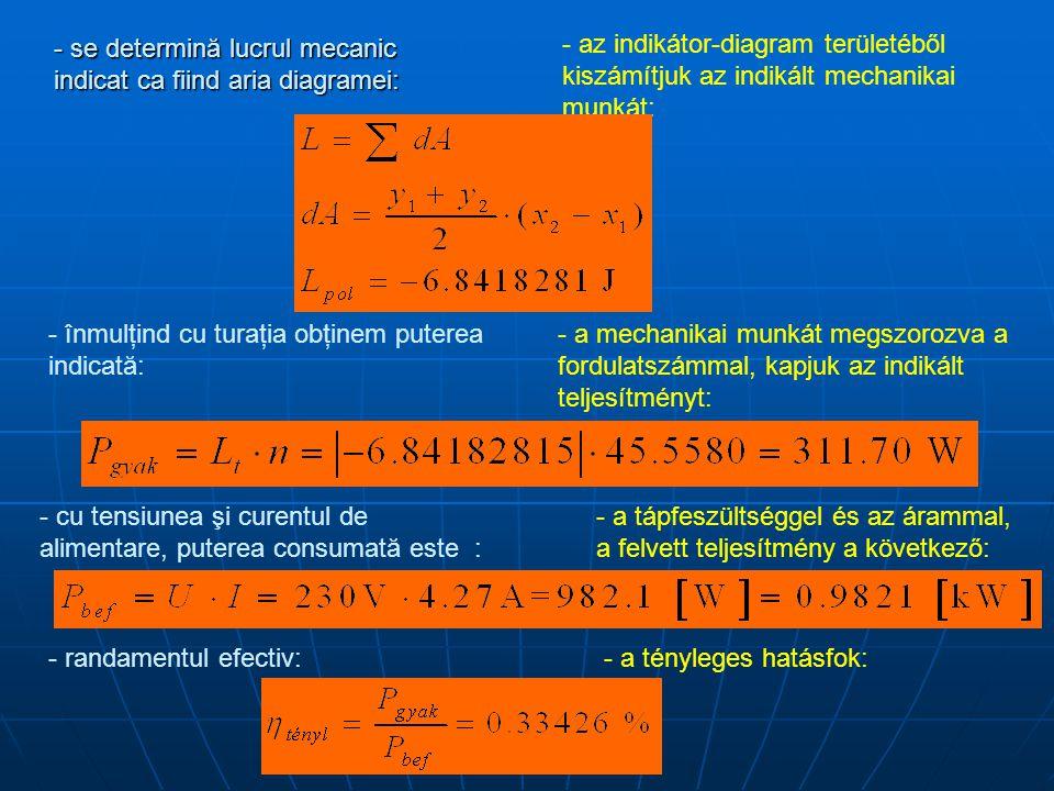 - se determină lucrul mecanic indicat ca fiind aria diagramei: - az indikátor-diagram területéből kiszámítjuk az indikált mechanikai munkát: - înmulţi