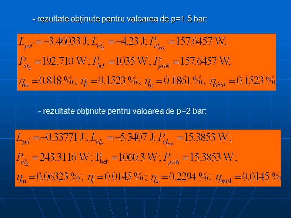 - rezultate obţinute pentru valoarea de p=1.5 bar: - rezultate obţinute pentru valoarea de p=2 bar: