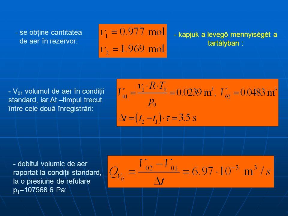 - se obţine cantitatea de aer în rezervor: - kapjuk a levegő mennyiségét a tartályban : - V 01 volumul de aer în condiţii standard, iar Δt –timpul trecut între cele două înregistrări: - debitul volumic de aer raportat la condiţii standard, la o presiune de refulare p 1 =107568.6 Pa: