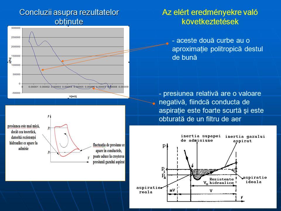 Concluzii asupra rezultatelor obţinute Az elért eredményekre való következtetések - presiunea relativă are o valoare negativă, fiindcă conducta de aspiraţie este foarte scurtă şi este obturată de un filtru de aer - aceste două curbe au o aproximaţie politropică destul de bună