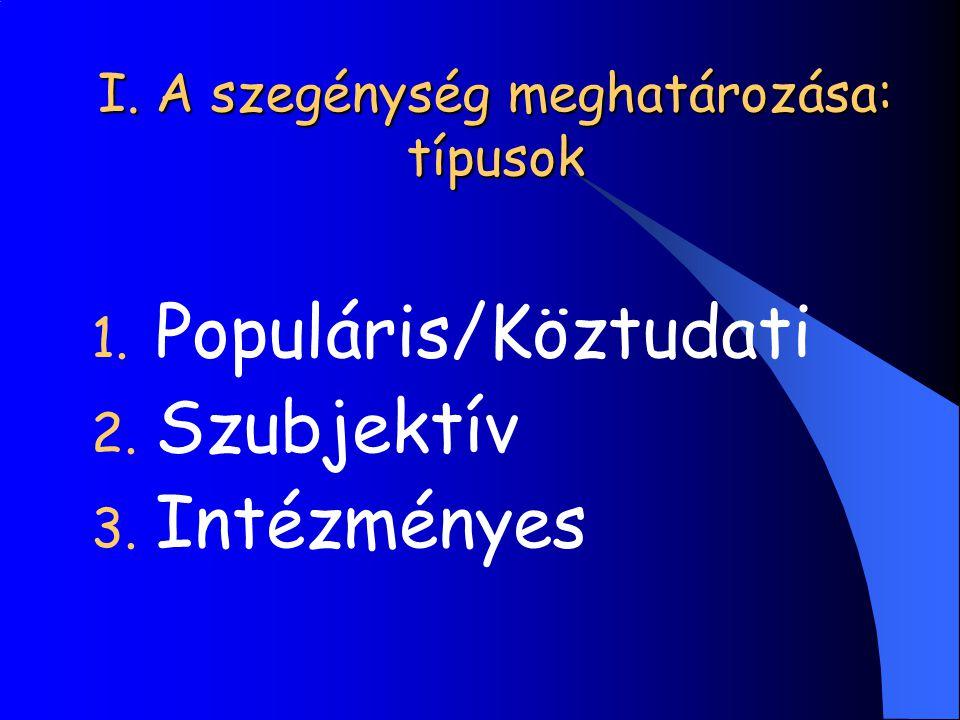 I. A szegénység meghatározása: típusok 1. Populáris/Köztudati 2. Szubjektív 3. Intézményes