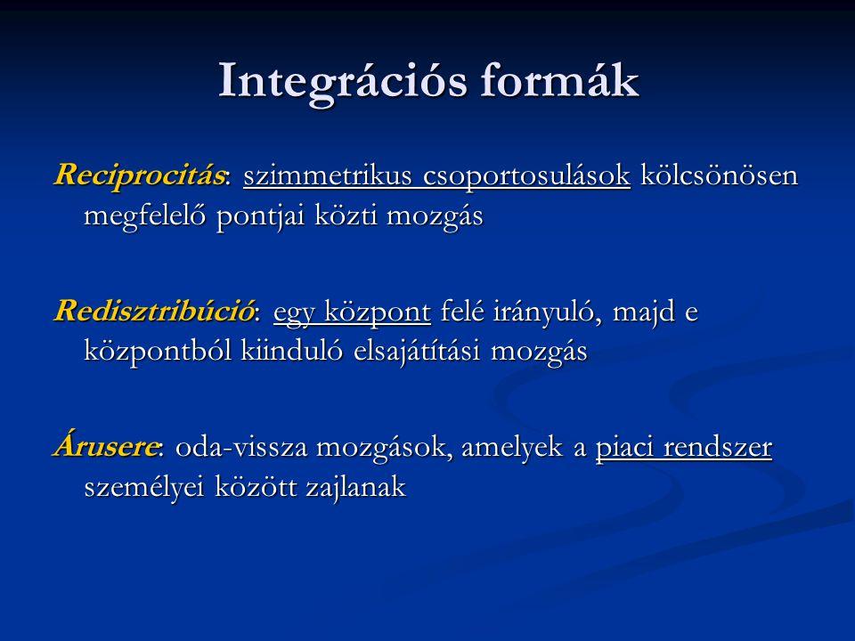 Integrációs formák Reciprocitás: szimmetrikus csoportosulások kölcsönösen megfelelő pontjai közti mozgás Redisztribúció: egy központ felé irányuló, ma