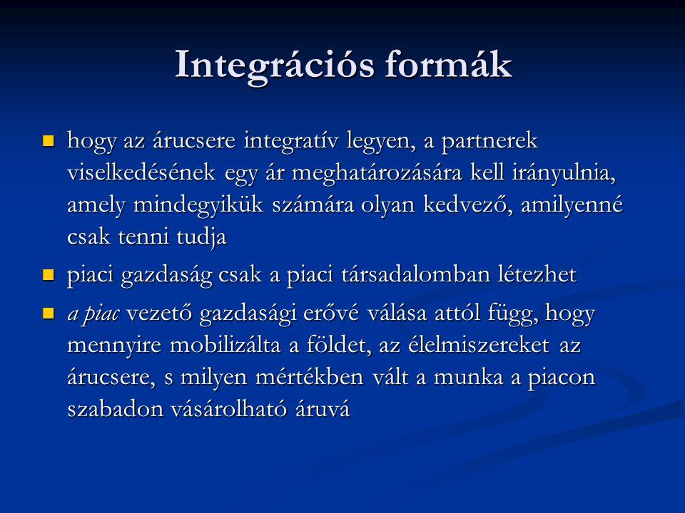 Integrációs formák hogy az árucsere integratív legyen, a partnerek viselkedésének egy ár meghatározására kell irányulnia, amely mindegyikük számára ol