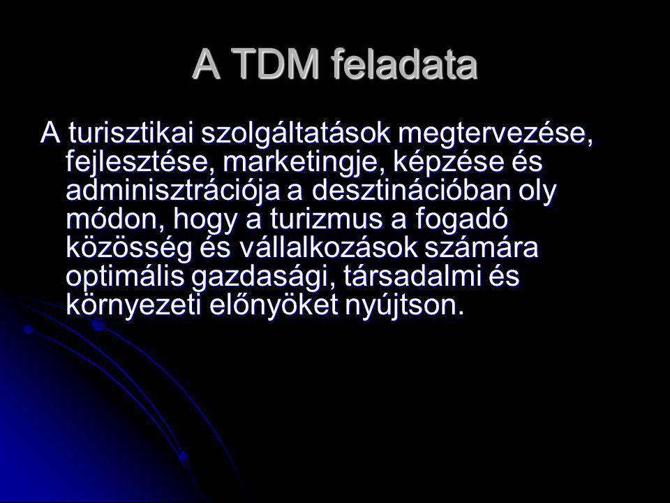 A TDM feladata A turisztikai szolgáltatások megtervezése, fejlesztése, marketingje, képzése és adminisztrációja a desztinációban oly módon, hogy a tur