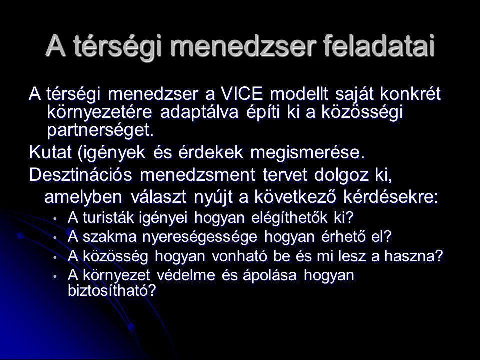A térségi menedzser feladatai A térségi menedzser a VICE modellt saját konkrét környezetére adaptálva építi ki a közösségi partnerséget. Kutat (igénye